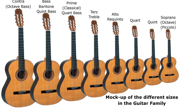 the unique guitar blog the terz guitar. Black Bedroom Furniture Sets. Home Design Ideas